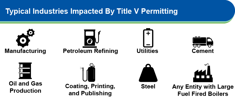 Industries Impacted By Title V Permitting
